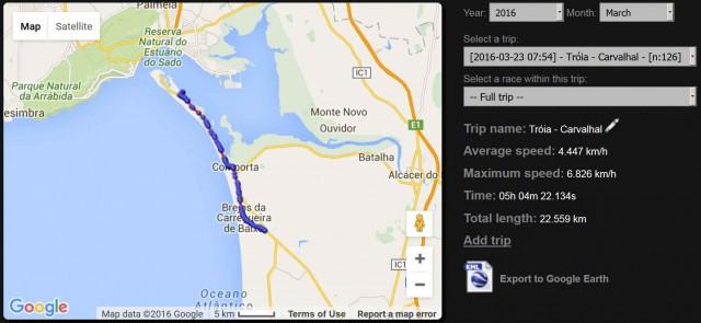 Troia-Sagres-mapa-Cap2