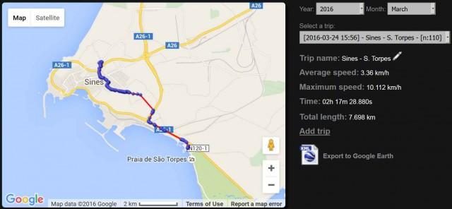 Troia-Sagres-mapa-Cap5