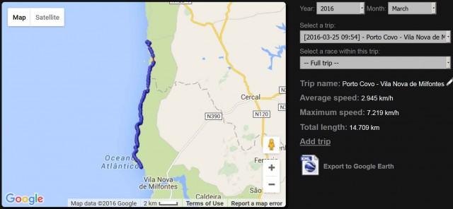 Troia-Sagres-mapa-Cap8