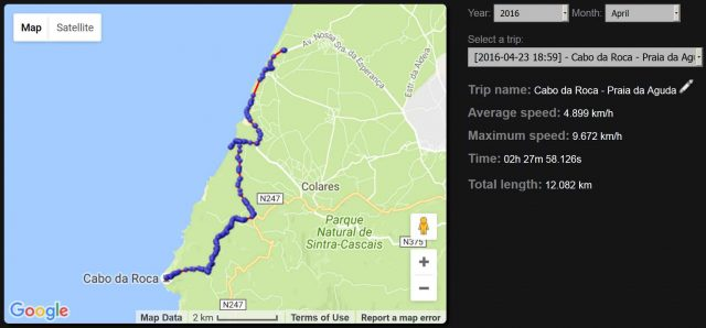 Cascais-Nazare-mapa-Cap2