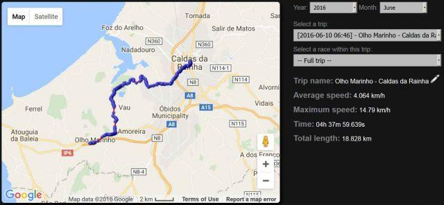 Cascais-Nazare-mapa-Cap7
